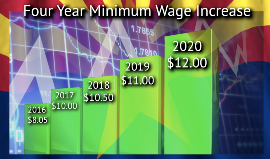 Four year min. wage hike.